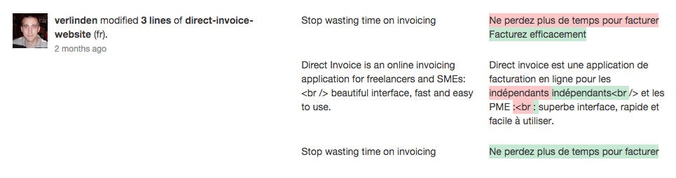 Translation history of direct-invoice